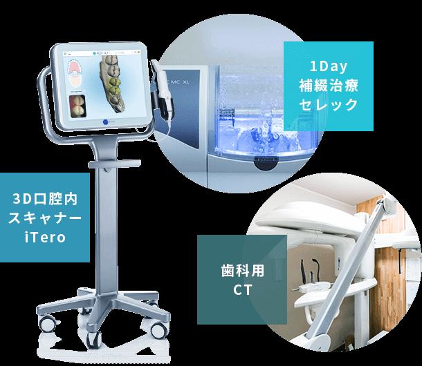 1Day補綴治療セレック 3D口腔内スキャナーiTero 歯科用CT